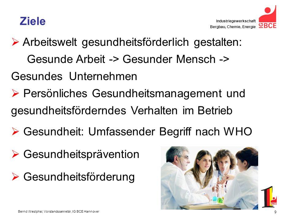 Ziele Arbeitswelt gesundheitsförderlich gestalten: Gesunde Arbeit -> Gesunder Mensch -> Gesundes Unternehmen.