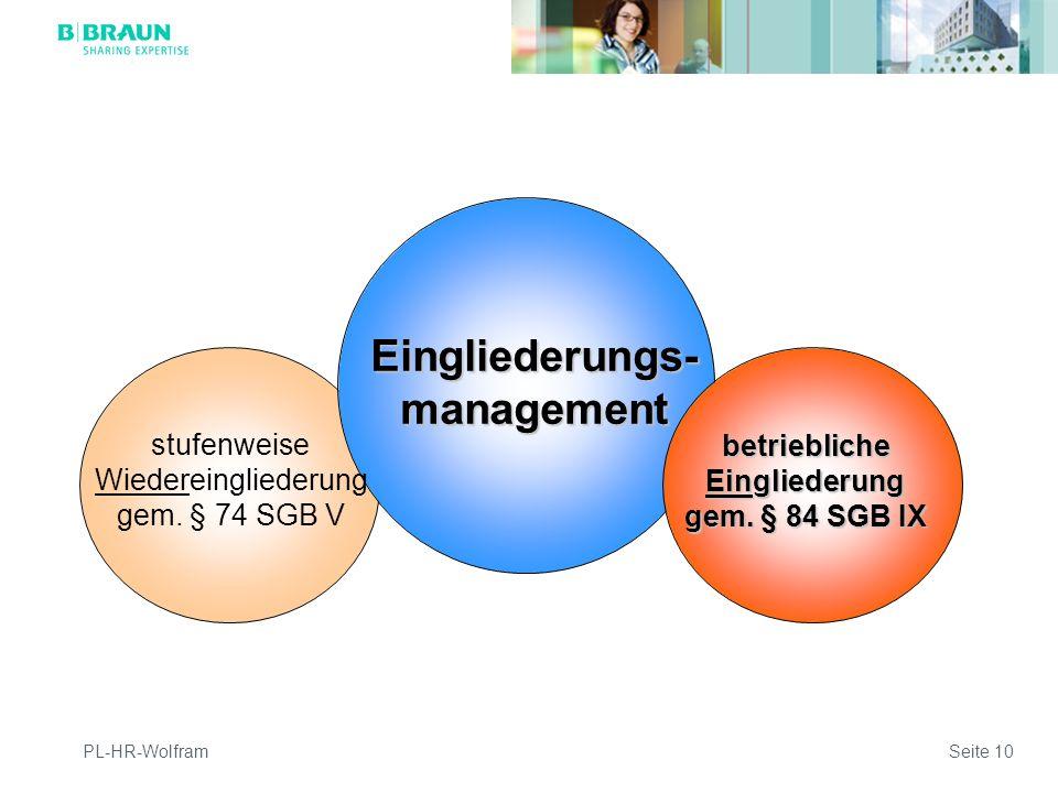 Eingliederungs- management betriebliche Eingliederung gem. § 84 SGB IX