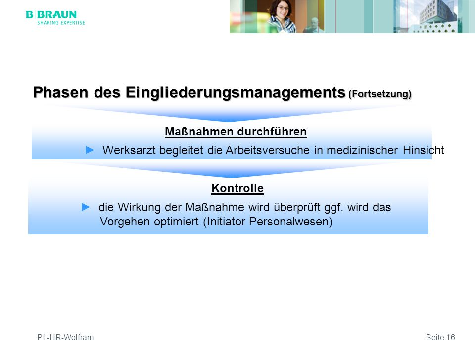 Phasen des Eingliederungsmanagements (Fortsetzung)
