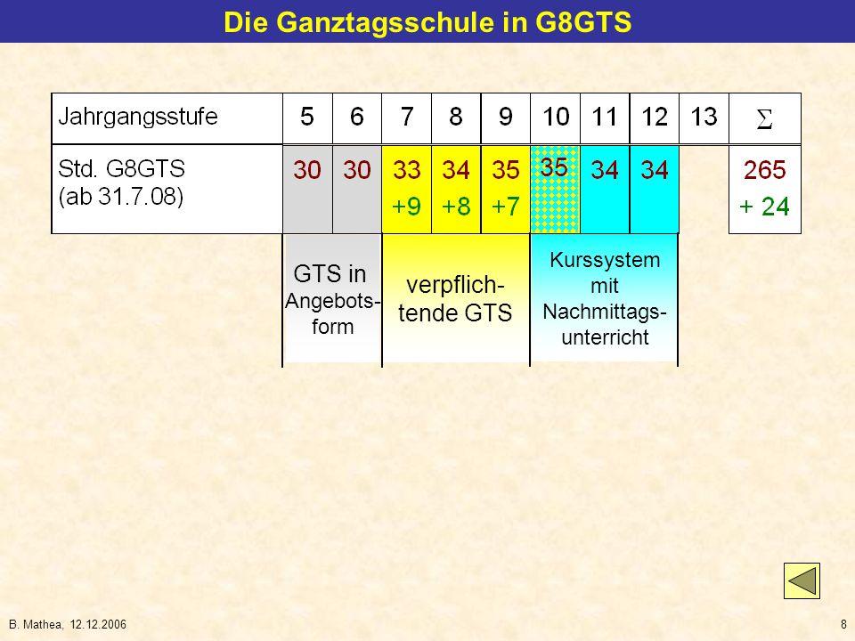 Die Ganztagsschule in G8GTS
