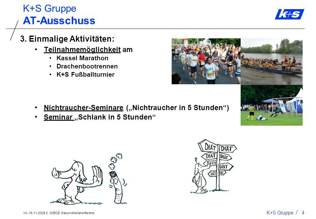 AT-Ausschuss K+S Gruppe 3. Einmalige Aktivitäten: