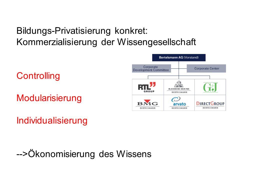 Bildungs-Privatisierung konkret: Kommerzialisierung der Wissengesellschaft Controlling Modularisierung Individualisierung -->Ökonomisierung des Wissens
