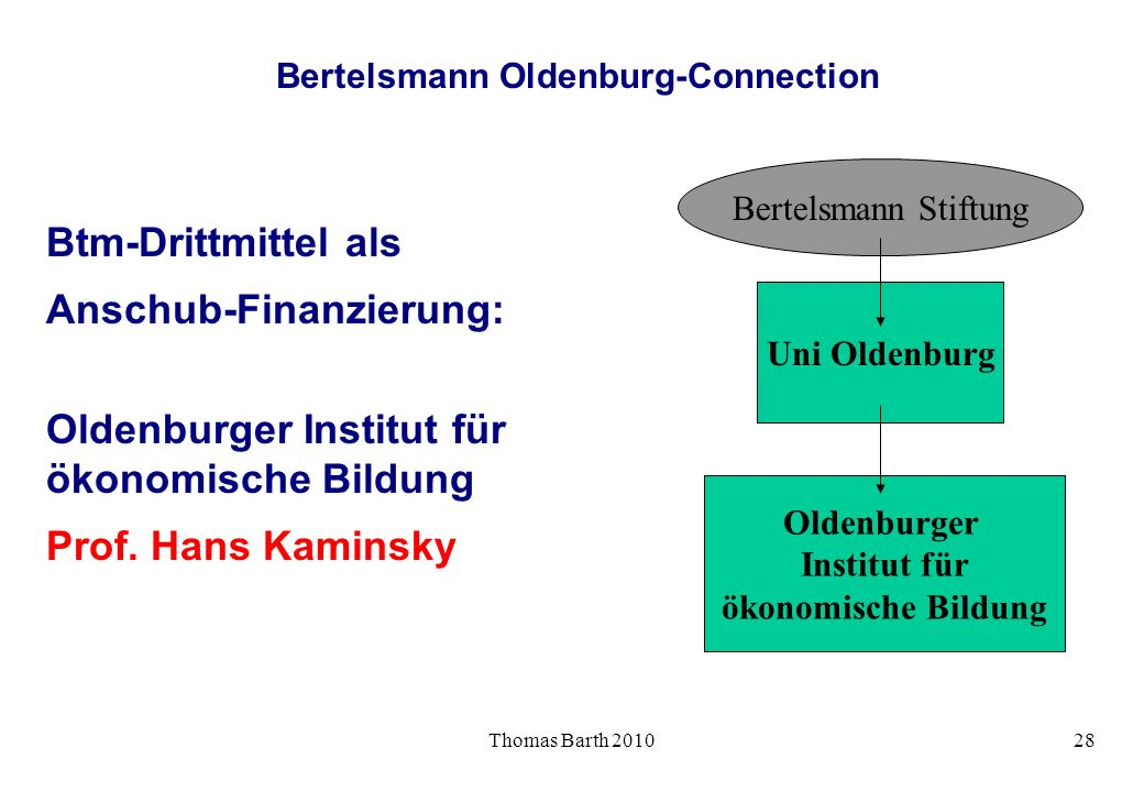 Bertelsmann Oldenburg-Connection