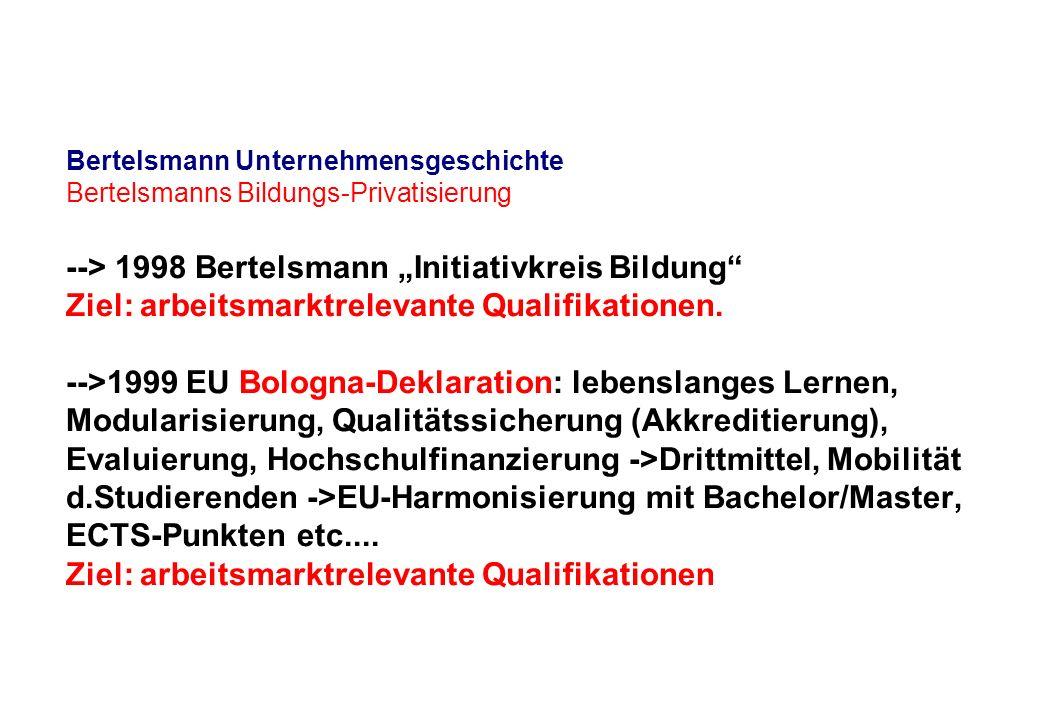 """Bertelsmann Unternehmensgeschichte Bertelsmanns Bildungs-Privatisierung --> 1998 Bertelsmann """"Initiativkreis Bildung Ziel: arbeitsmarktrelevante Qualifikationen."""