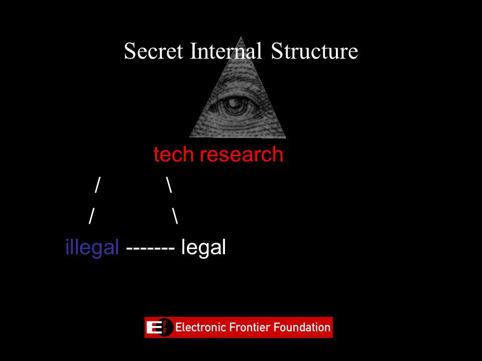 Secret Internal Structure
