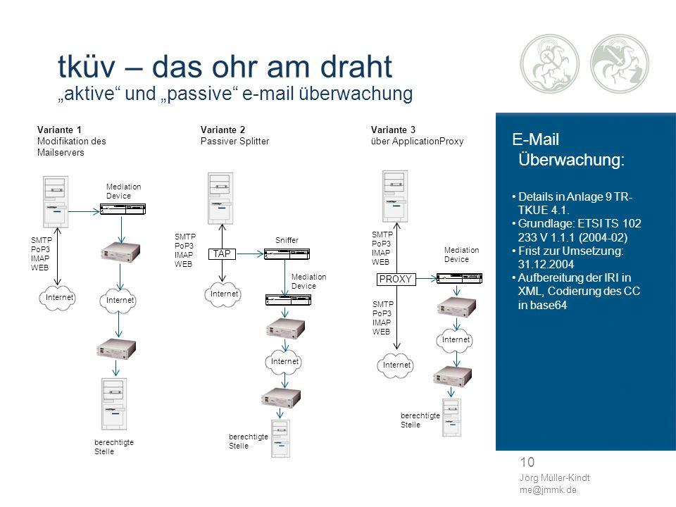 """tküv – das ohr am draht """"aktive und """"passive e-mail überwachung"""