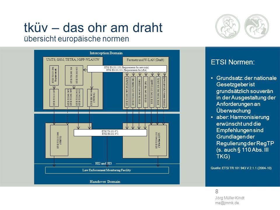 tküv – das ohr am draht übersicht europäische normen ETSI Normen: