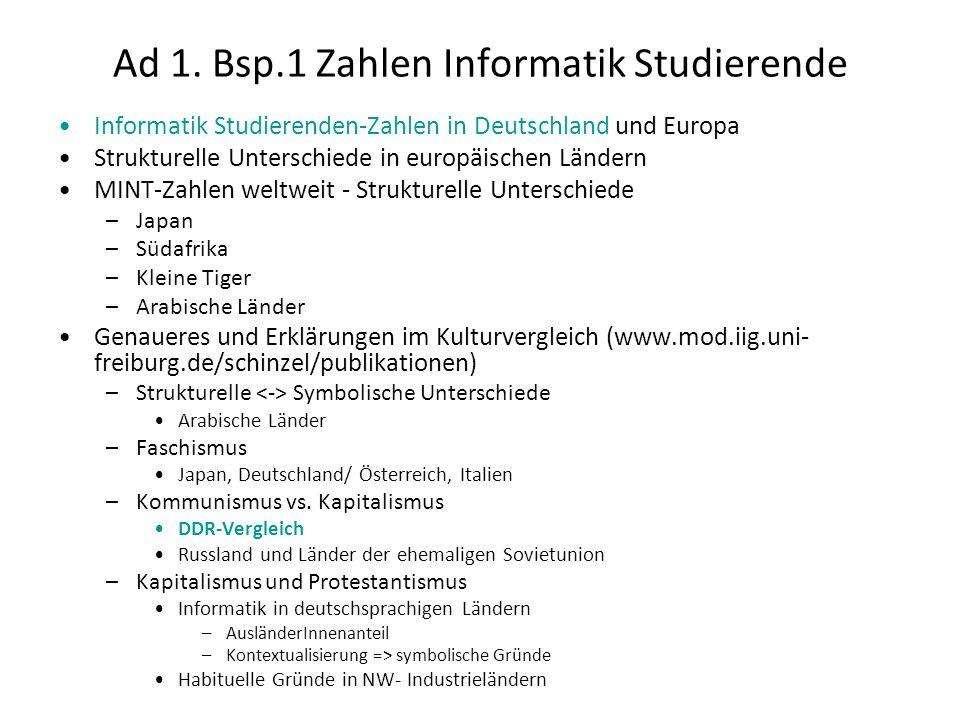 Ad 1. Bsp.1 Zahlen Informatik Studierende