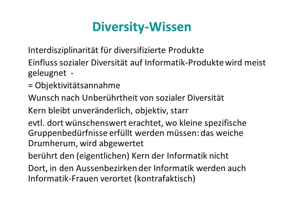 Diversity-Wissen Interdisziplinarität für diversifizierte Produkte