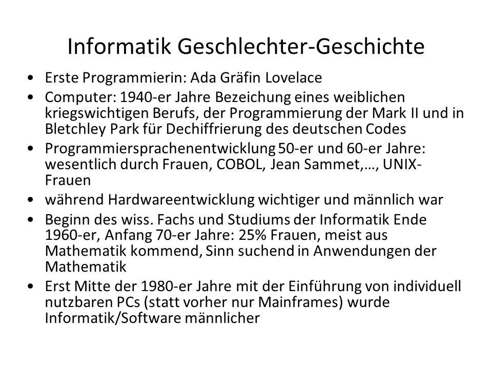 Informatik Geschlechter-Geschichte