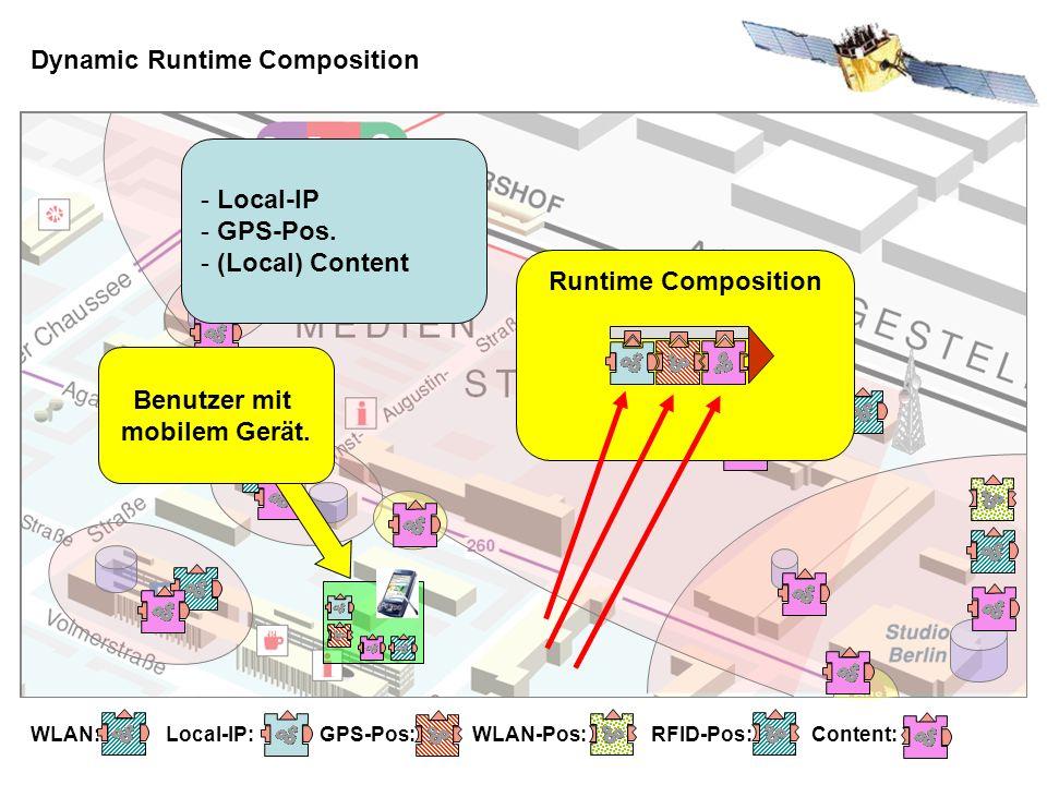 Runtime Composition Benutzer mit mobilem Gerät.
