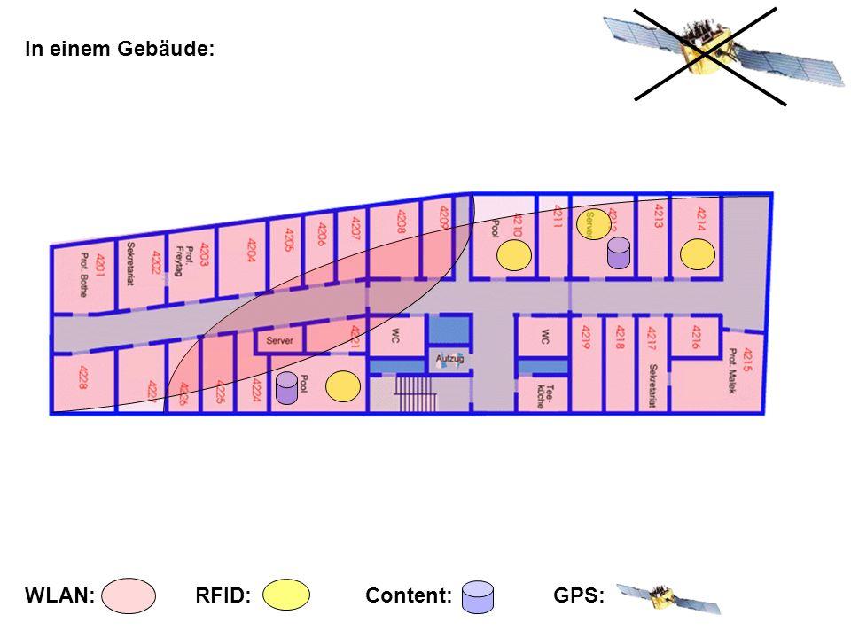 In einem Gebäude: WLAN: RFID: Content: GPS: