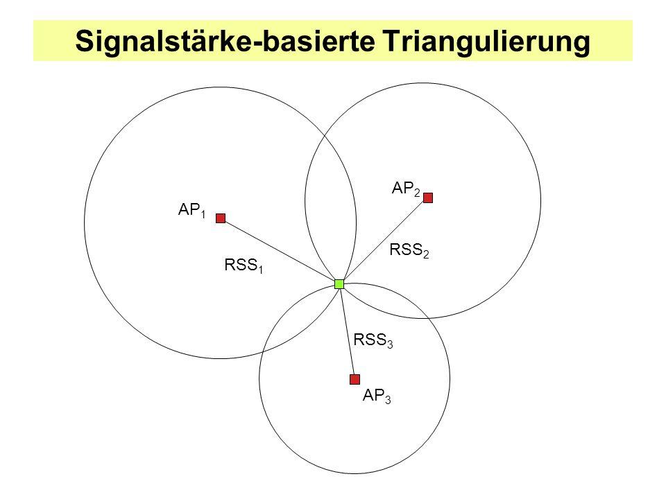 Signalstärke-basierte Triangulierung