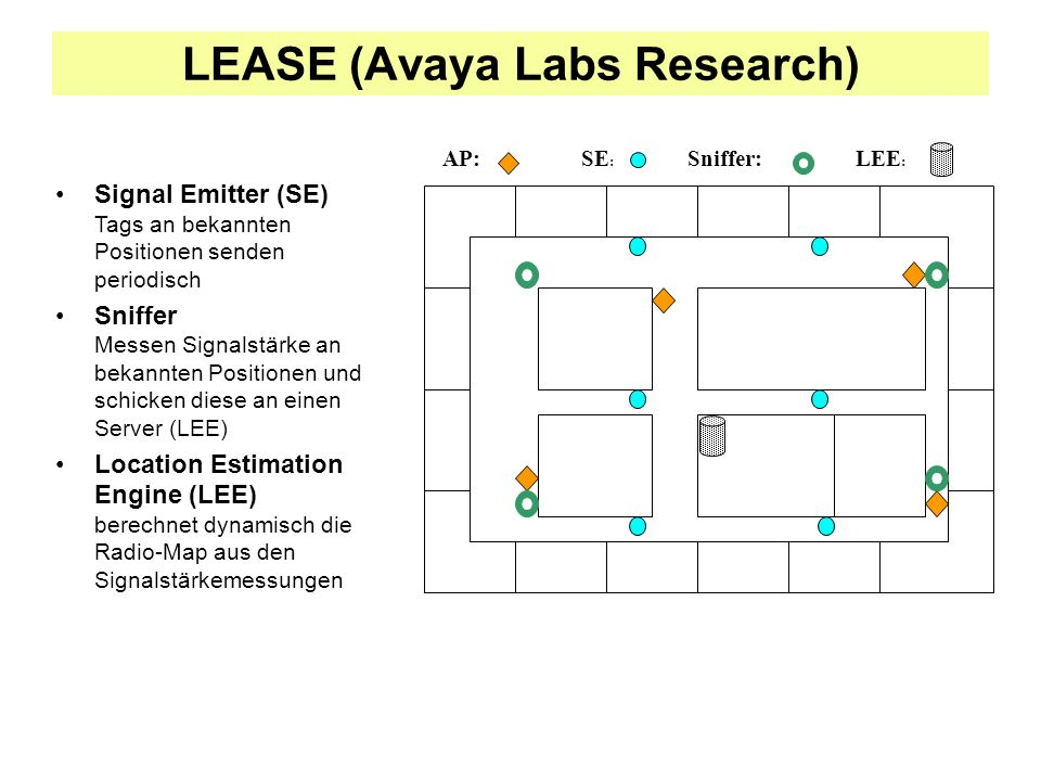 LEASE (Avaya Labs Research)