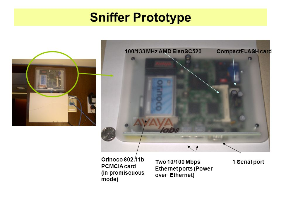 Sniffer Prototype 100/133 MHz AMD ElanSC520 CompactFLASH card