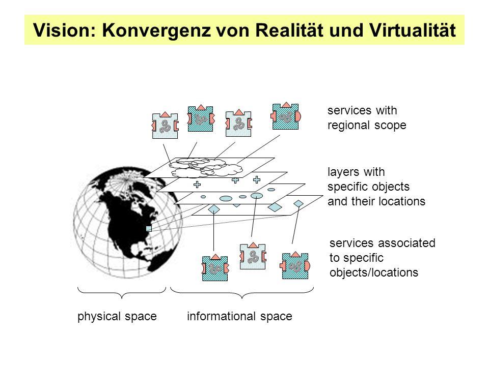 Vision: Konvergenz von Realität und Virtualität