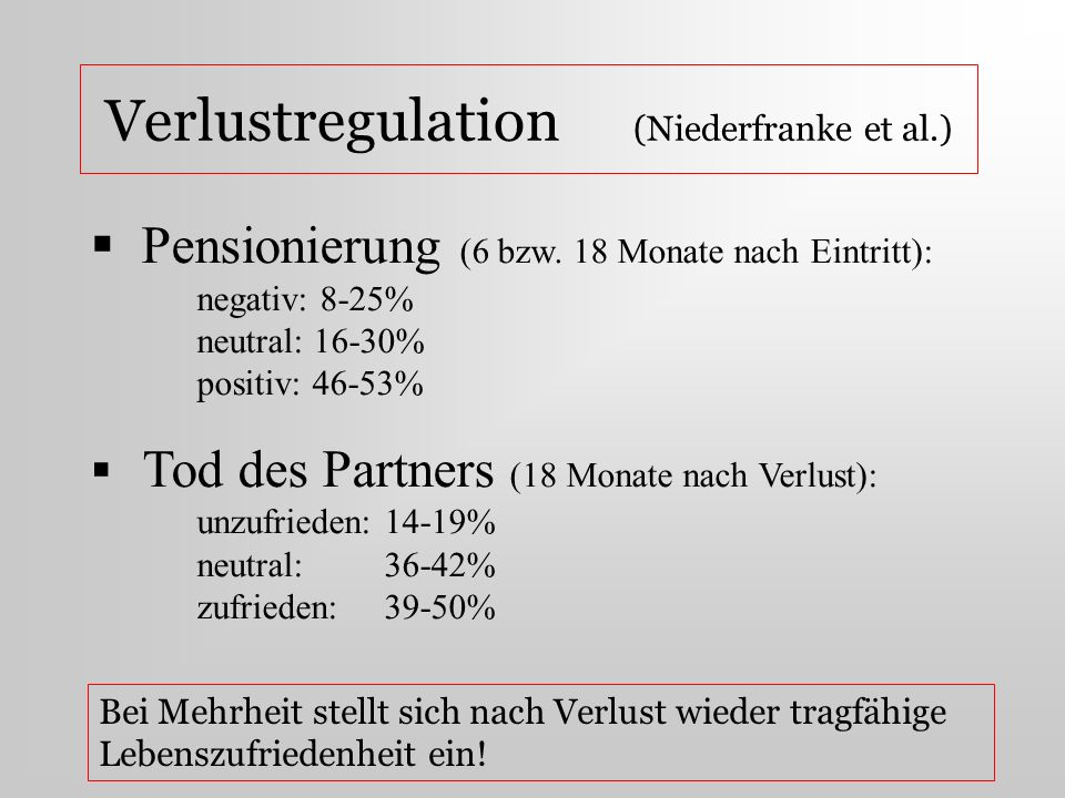 Verlustregulation (Niederfranke et al.)