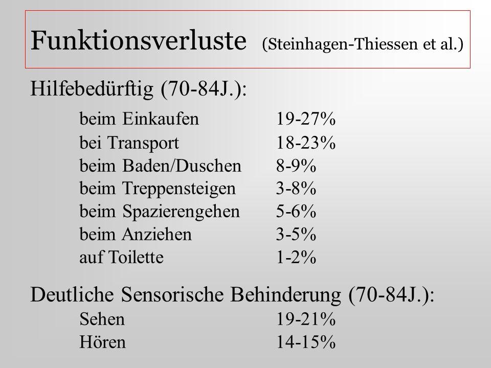 Funktionsverluste (Steinhagen-Thiessen et al.)