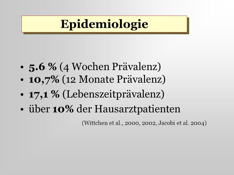 Epidemiologie 5.6 % (4 Wochen Prävalenz) 10,7% (12 Monate Prävalenz)