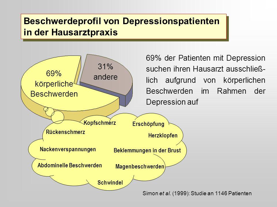 Beschwerdeprofil von Depressionspatienten in der Hausarztpraxis