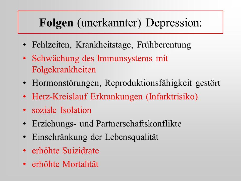 Folgen (unerkannter) Depression: