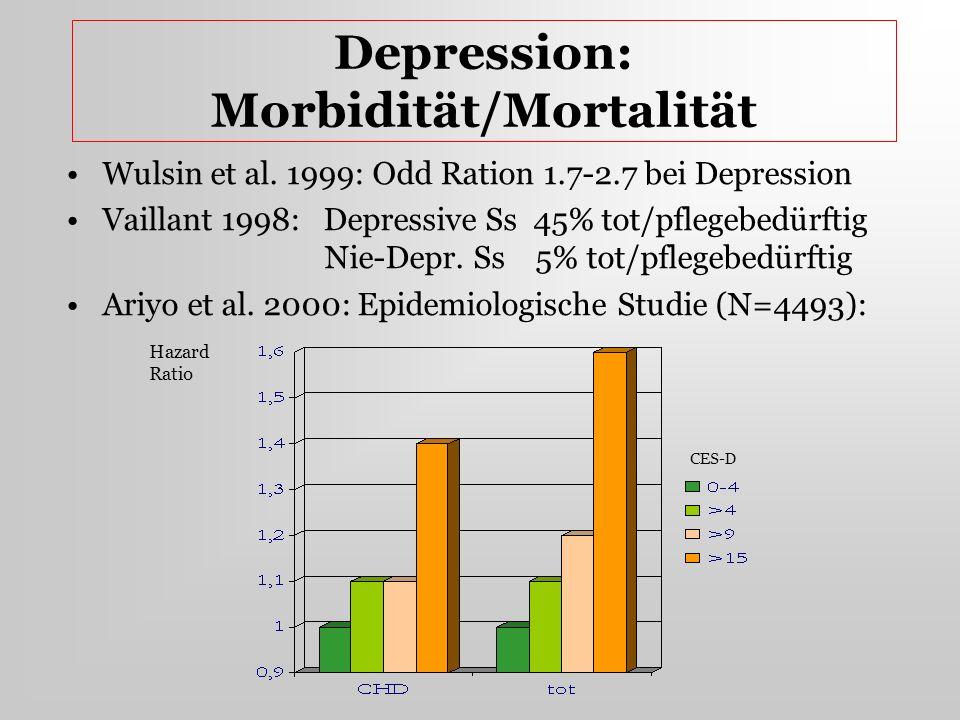 Depression: Morbidität/Mortalität