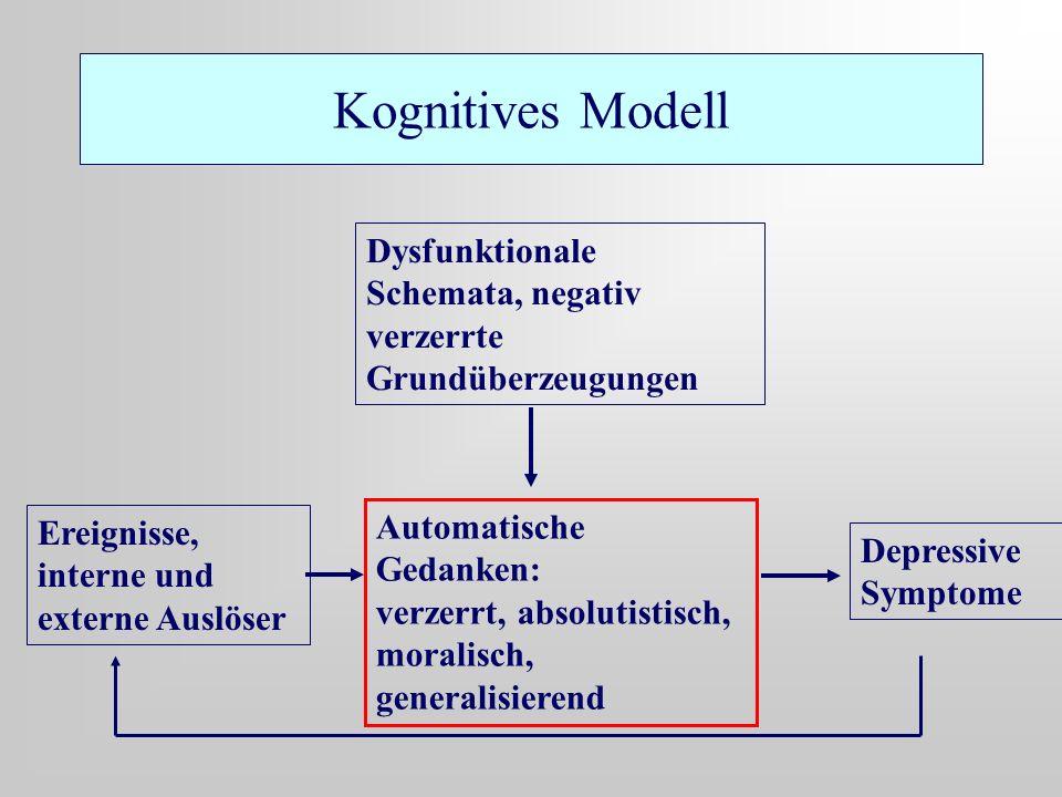 Kognitives Modell Dysfunktionale Schemata, negativ verzerrte Grundüberzeugungen. Ereignisse, interne und externe Auslöser.