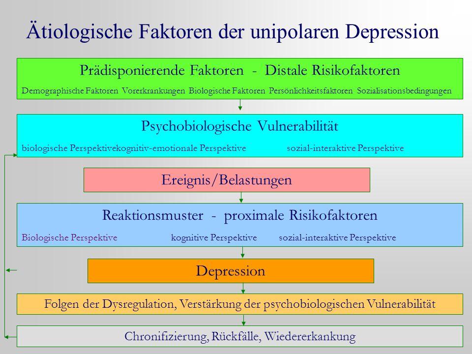 Ätiologische Faktoren der unipolaren Depression