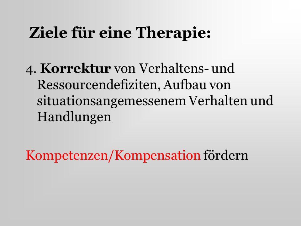 Ziele für eine Therapie: