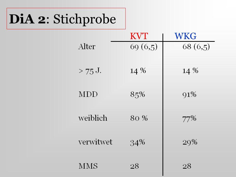 DiA 2: Stichprobe KVT WKG