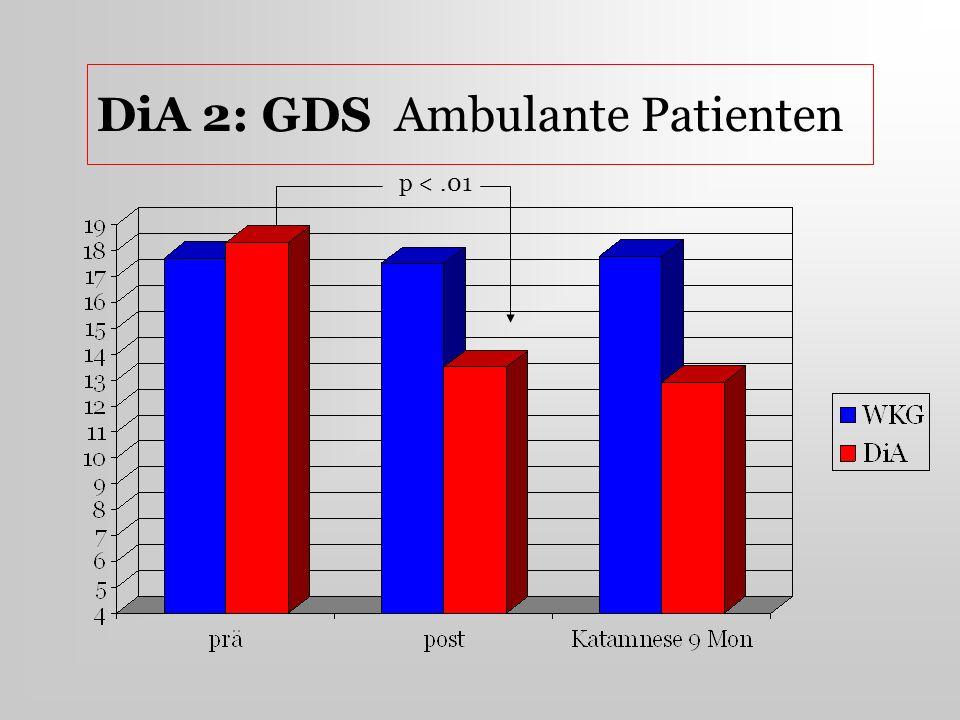 DiA 2: GDS Ambulante Patienten