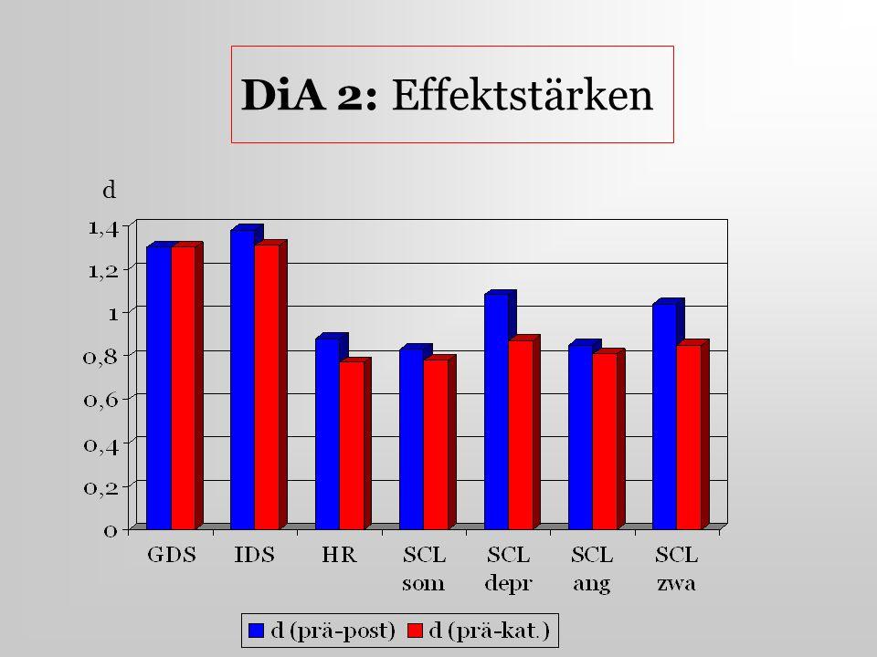 DiA 2: Effektstärken d