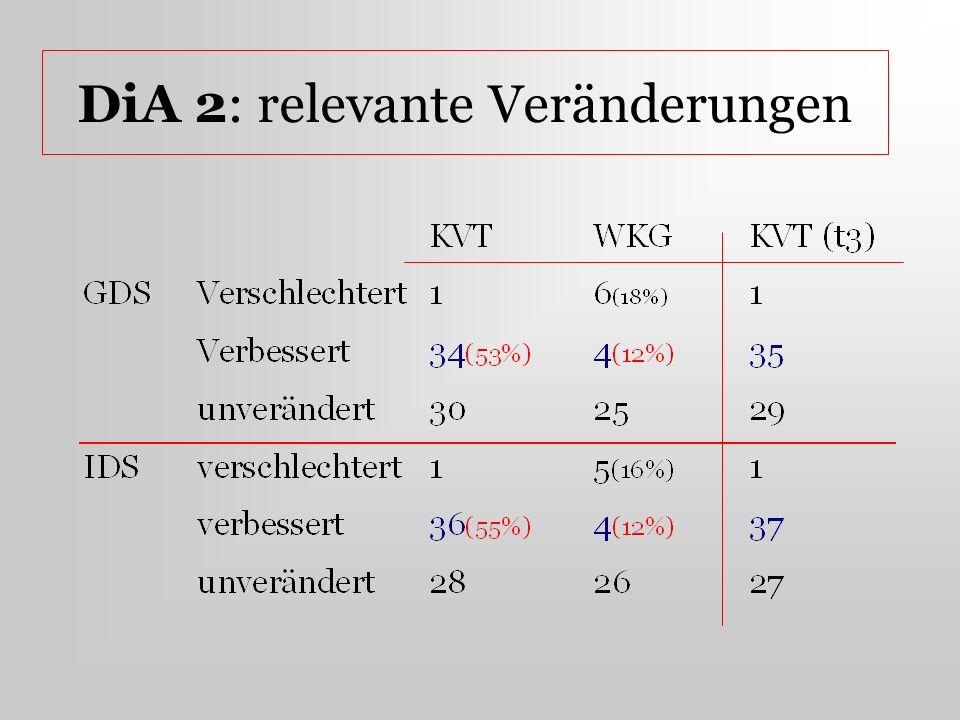 DiA 2: relevante Veränderungen