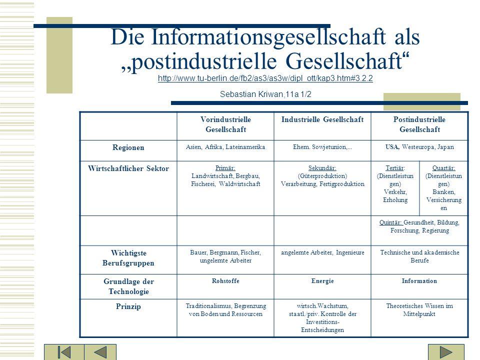 """Die Informationsgesellschaft als """"postindustrielle Gesellschaft http://www.tu-berlin.de/fb2/as3/as3w/dipl_ott/kap3.htm#3.2.2 Sebastian Kriwan,11a 1/2"""