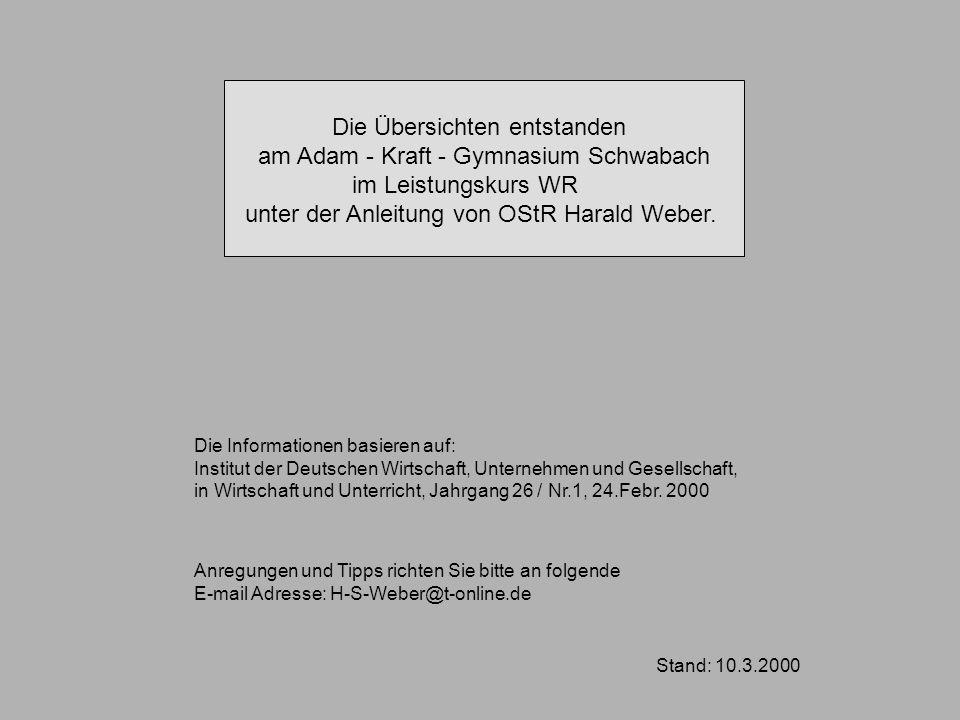 Die Übersichten entstanden am Adam - Kraft - Gymnasium Schwabach