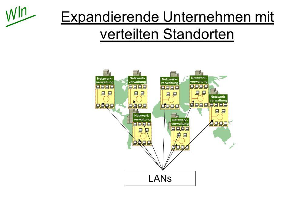 Expandierende Unternehmen mit verteilten Standorten
