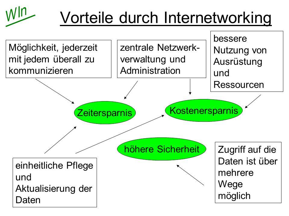 Vorteile durch Internetworking