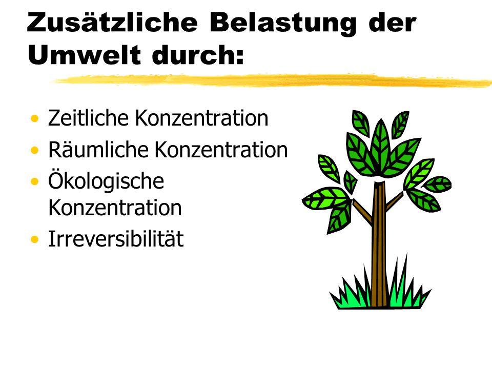 Zusätzliche Belastung der Umwelt durch: