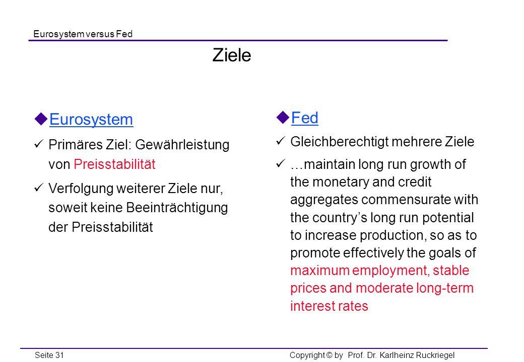 Ziele Eurosystem Fed Primäres Ziel: Gewährleistung von Preisstabilität
