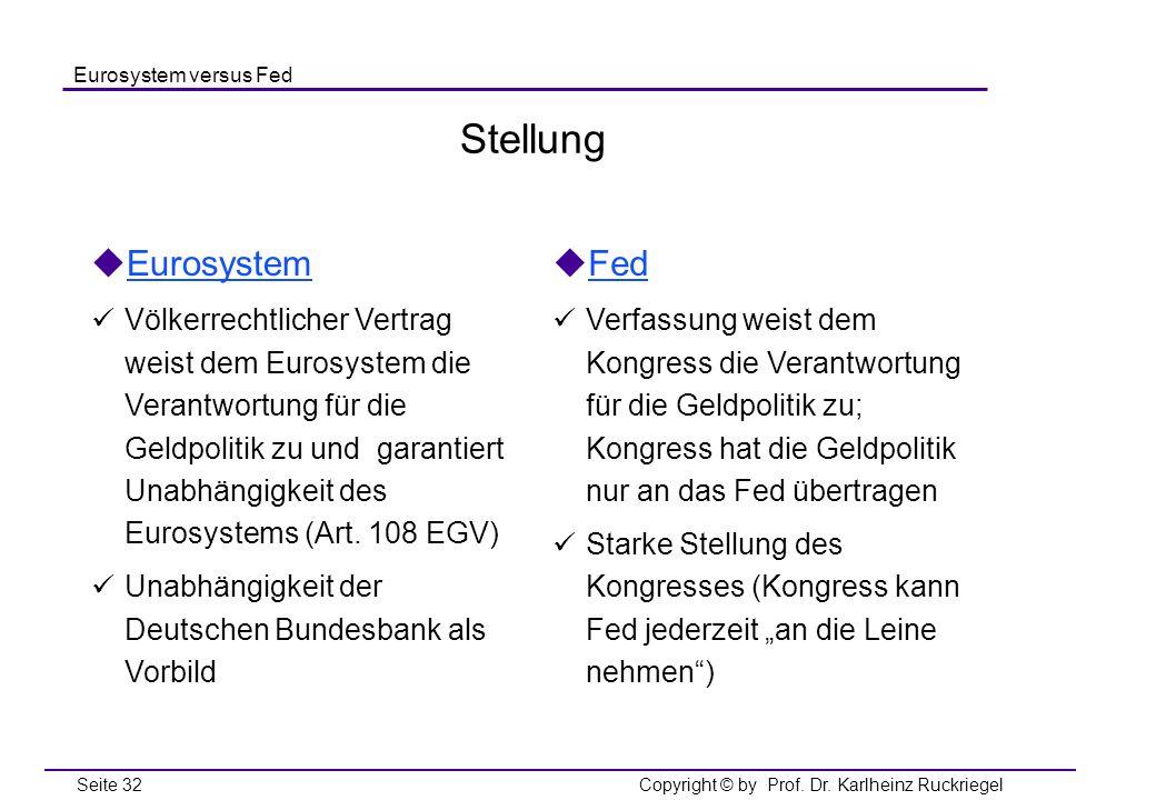 Stellung Eurosystem Fed