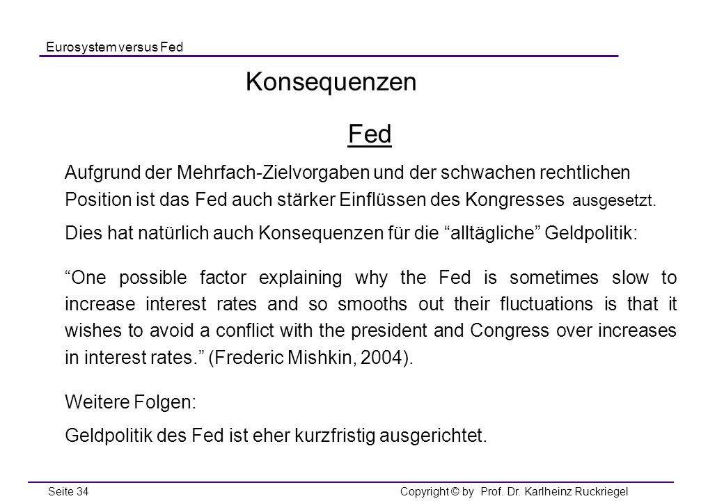 Konsequenzen Fed.