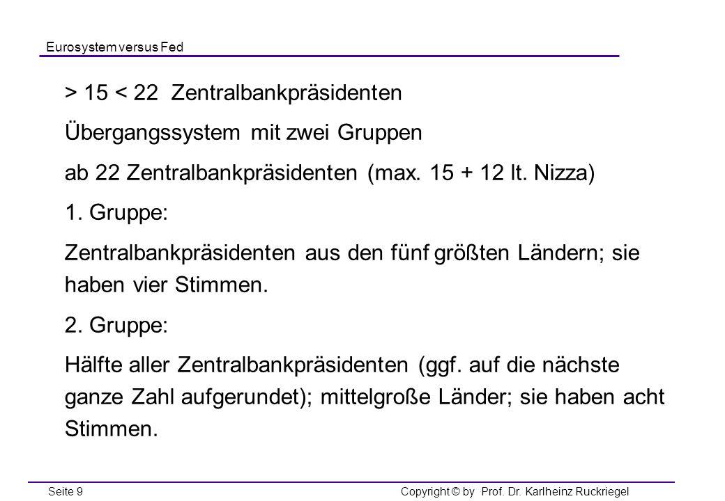 > 15 < 22 Zentralbankpräsidenten