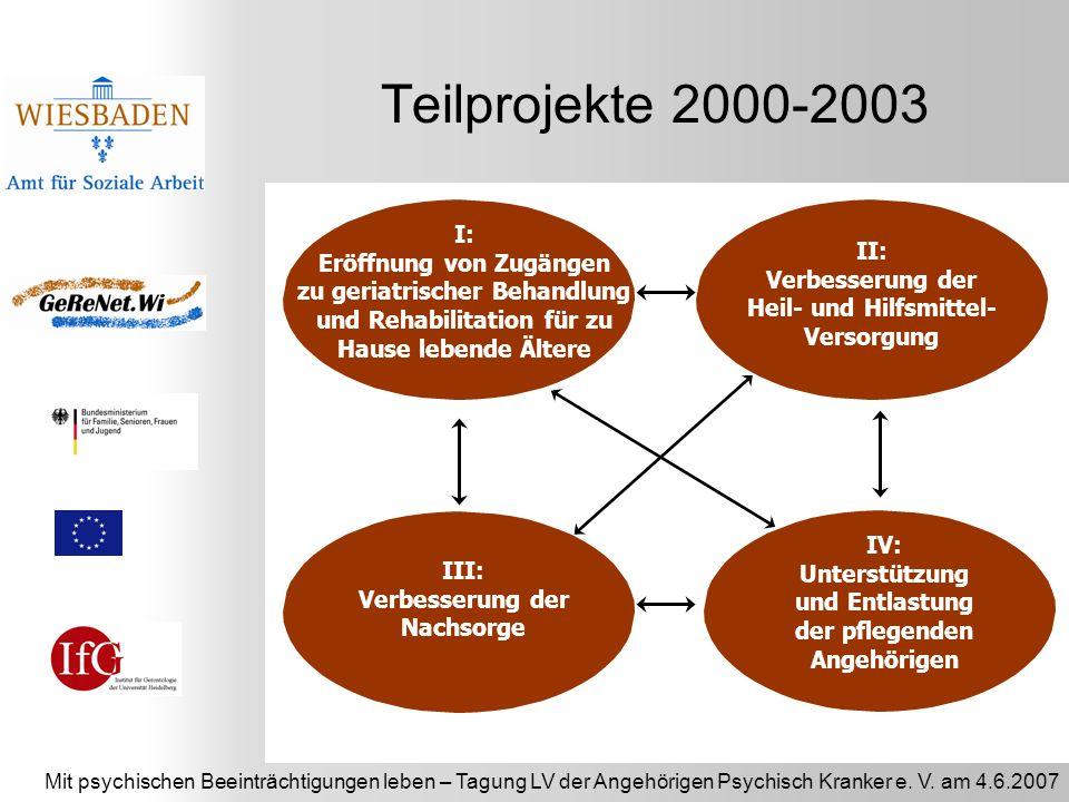 Teilprojekte 2000-2003 I: Eröffnung von Zugängen zu geriatrischer Behandlung und Rehabilitation für zu Hause lebende Ältere.