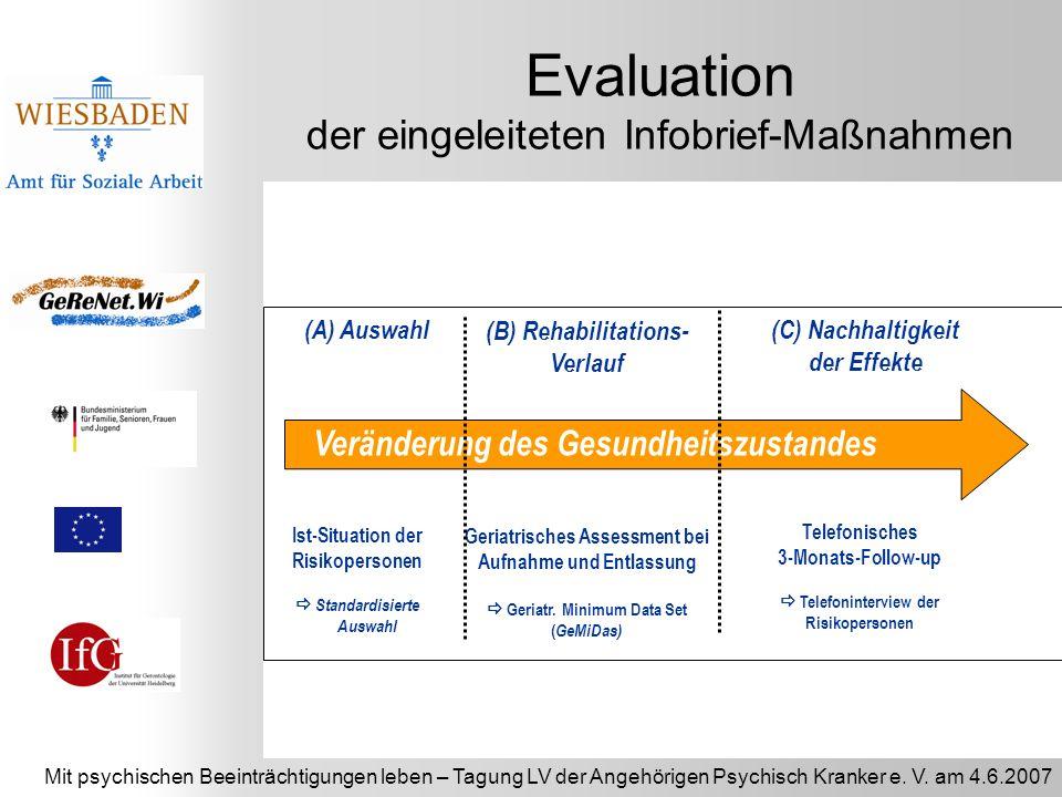 Evaluation der eingeleiteten Infobrief-Maßnahmen
