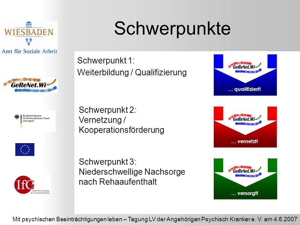 Schwerpunkte Schwerpunkt 1: Weiterbildung / Qualifizierung