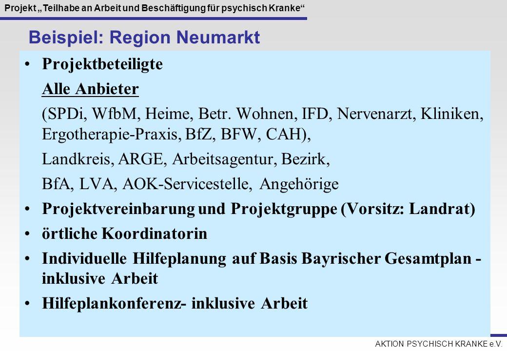 Beispiel: Region Neumarkt