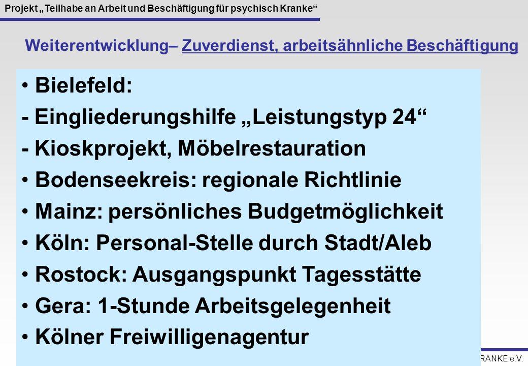 """- Eingliederungshilfe """"Leistungstyp 24"""