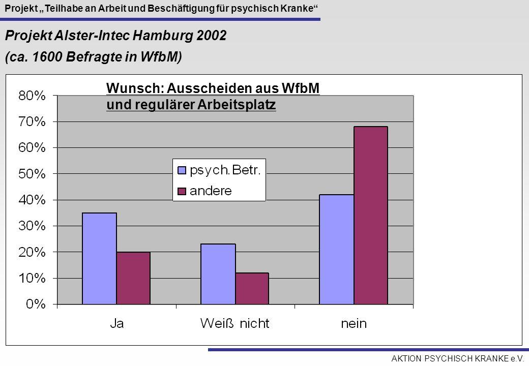 Projekt Alster-Intec Hamburg 2002 (ca. 1600 Befragte in WfbM)