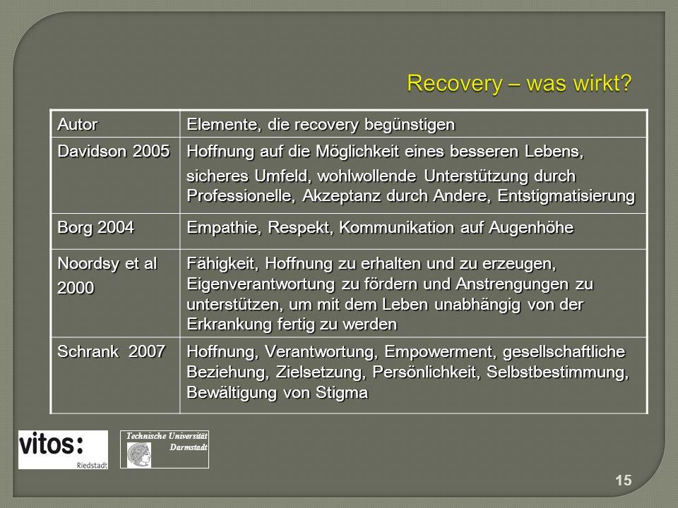 Recovery – was wirkt Autor Elemente, die recovery begünstigen