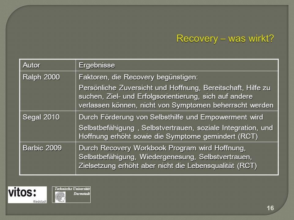 Recovery – was wirkt Autor Ergebnisse Ralph 2000